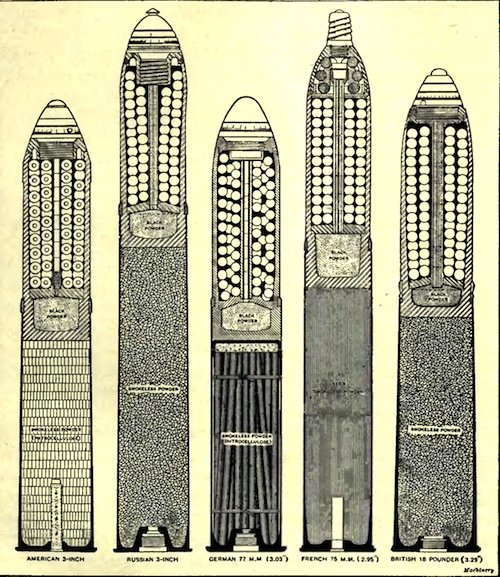 Shrapnel_types_US_archives