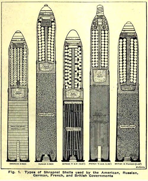 Tipi di shrapnel usati da vari eserciti