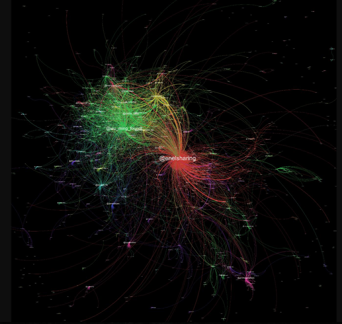 Infografica dell'uso dell'hashtag